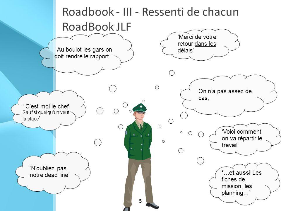 Roadbook - III - Ressenti de chacun RoadBook JLF
