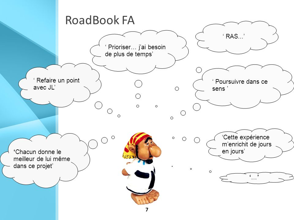 RoadBook FA ' RAS...' ' Prioriser… j'ai besoin de plus de temps'