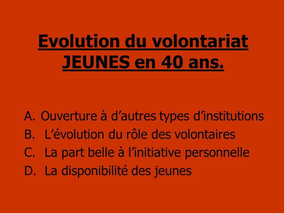 Evolution du volontariat JEUNES en 40 ans.