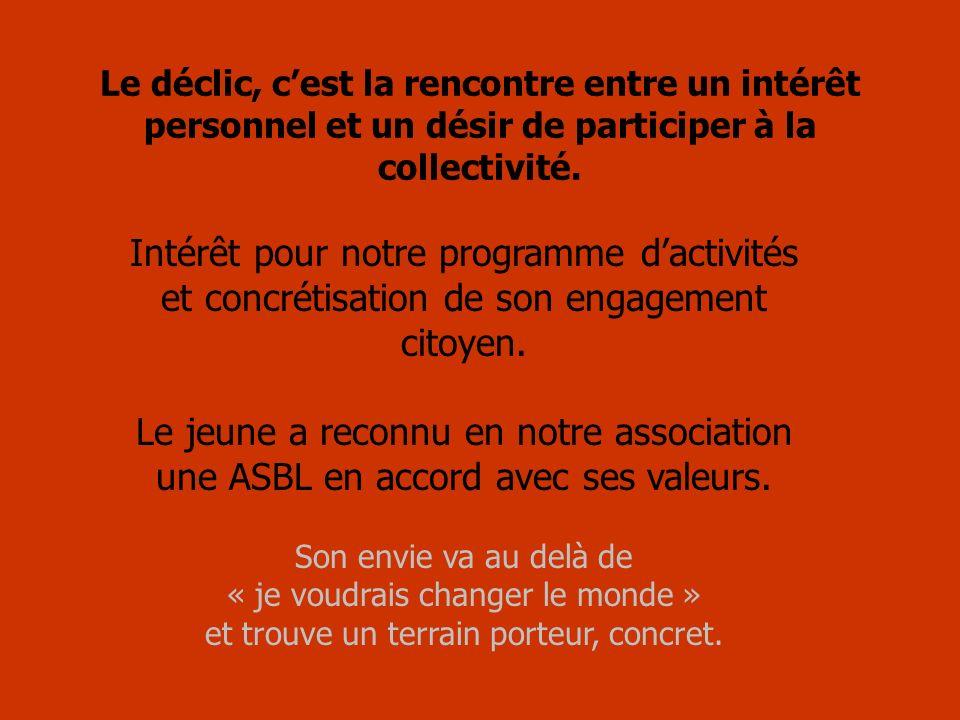 Le déclic, c'est la rencontre entre un intérêt personnel et un désir de participer à la collectivité.