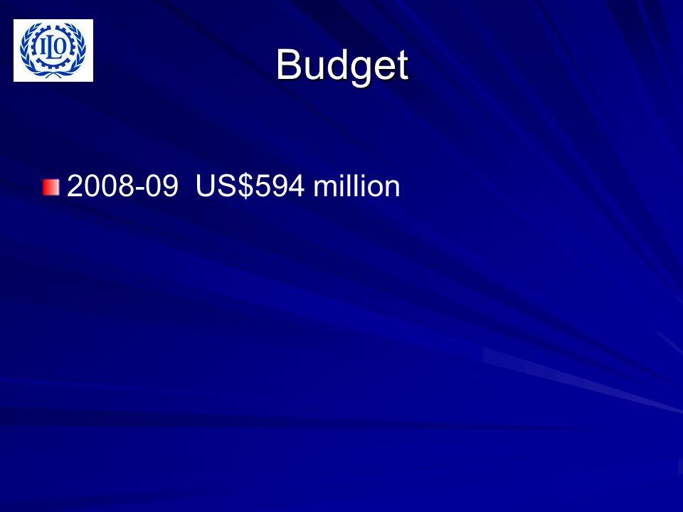 Budget 2008-09 US$594 million