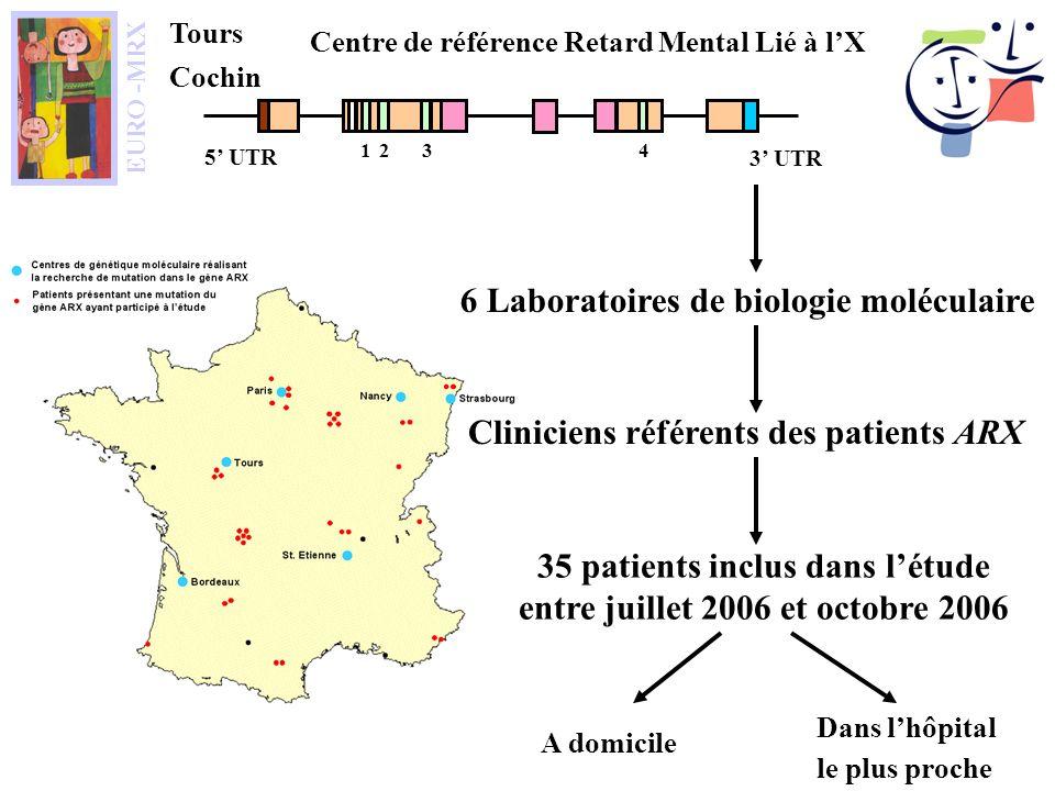 35 patients inclus dans l'étude entre juillet 2006 et octobre 2006