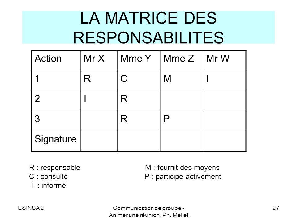 LA MATRICE DES RESPONSABILITES