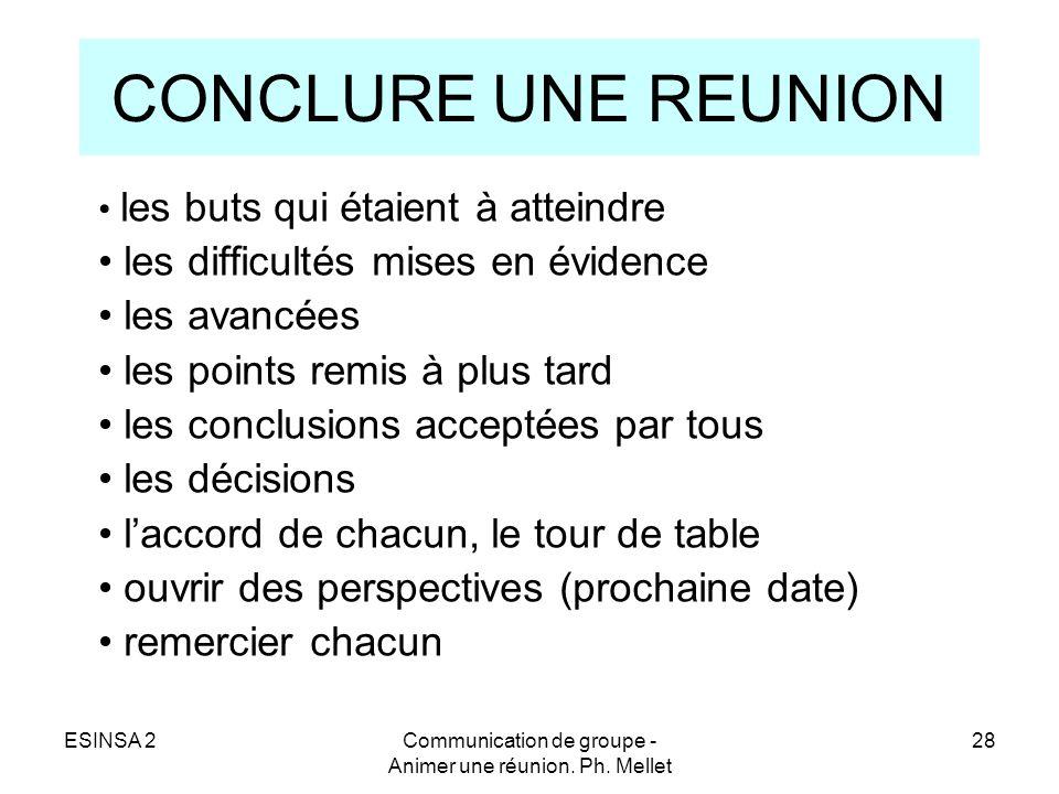 Communication de groupe - Animer une réunion. Ph. Mellet