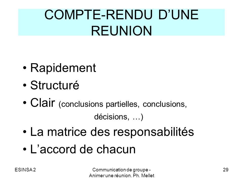 COMPTE-RENDU D'UNE REUNION