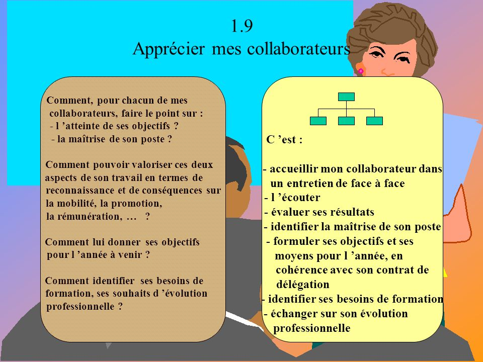 1.9 Apprécier mes collaborateurs