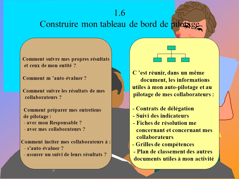 Le management comment organiser mon entit ppt video for Comment concevoir mes propres plans de maison