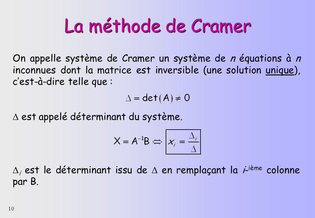 La méthode de Cramer