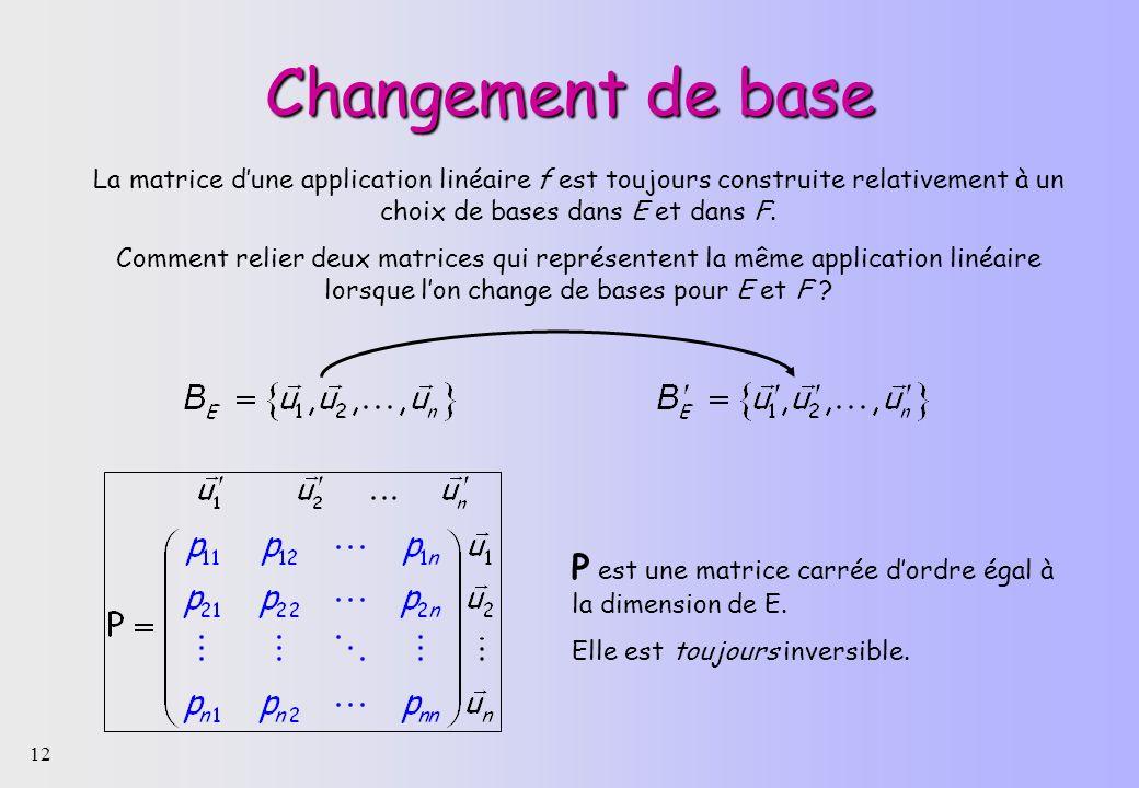 Changement de base La matrice d'une application linéaire f est toujours construite relativement à un choix de bases dans E et dans F.
