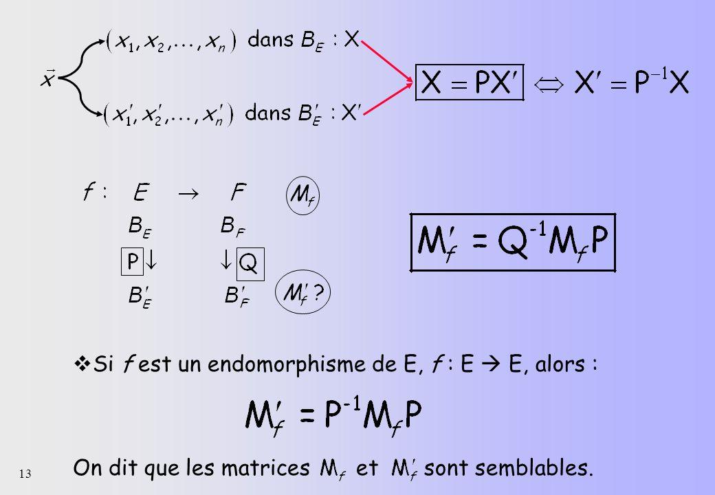 Si f est un endomorphisme de E, f : E  E, alors :