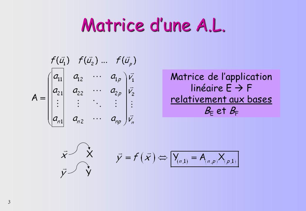 Matrice d'une A.L. Matrice de l'application linéaire E  F relativement aux bases BE et BF