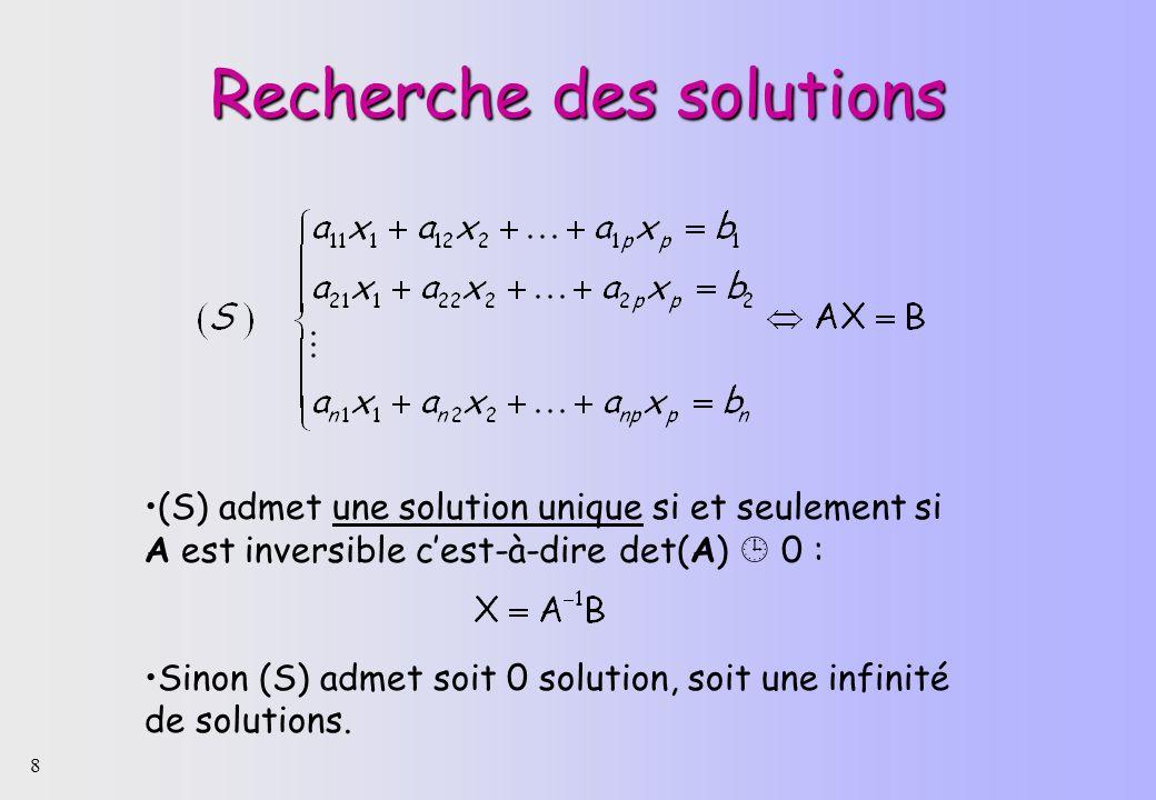 Recherche des solutions