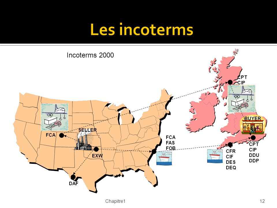 Les incoterms Incoterms 2000 CPT CIP BUYER SELLER FCA FCA FAS FOB CPT