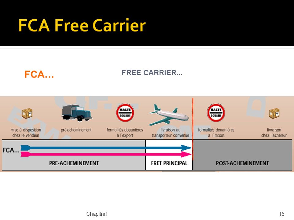 FCA Free Carrier FCA… FREE CARRIER... Chapitre1