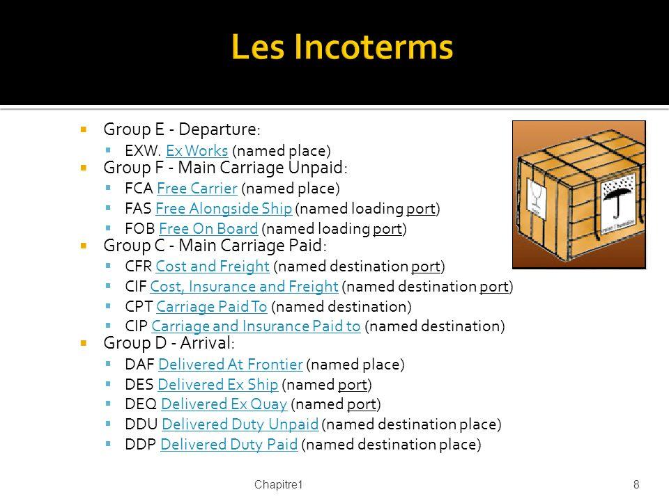 Les Incoterms Group E - Departure: Group F - Main Carriage Unpaid: