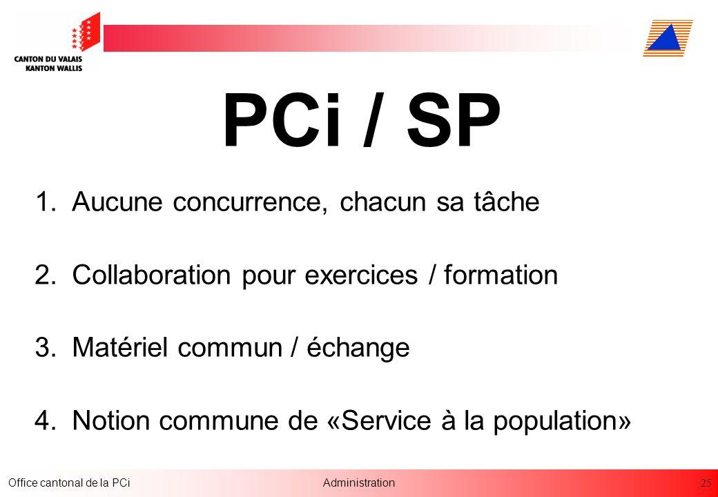 PCi / SP Aucune concurrence, chacun sa tâche