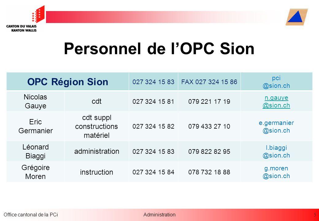Personnel de l'OPC Sion