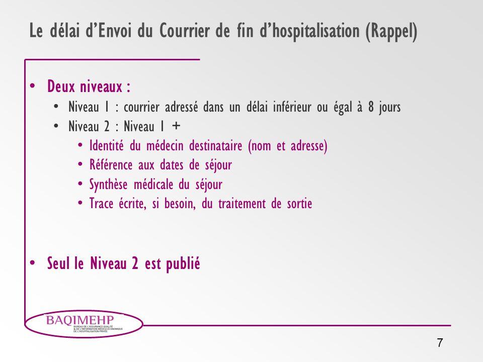 Le délai d'Envoi du Courrier de fin d'hospitalisation (Rappel)