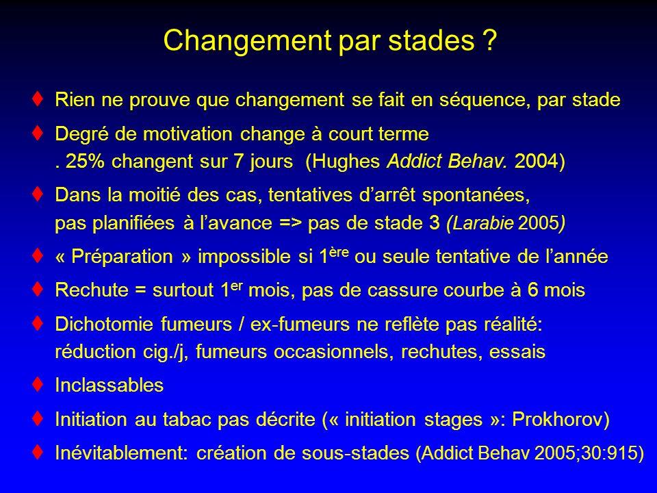 Changement par stades Rien ne prouve que changement se fait en séquence, par stade.