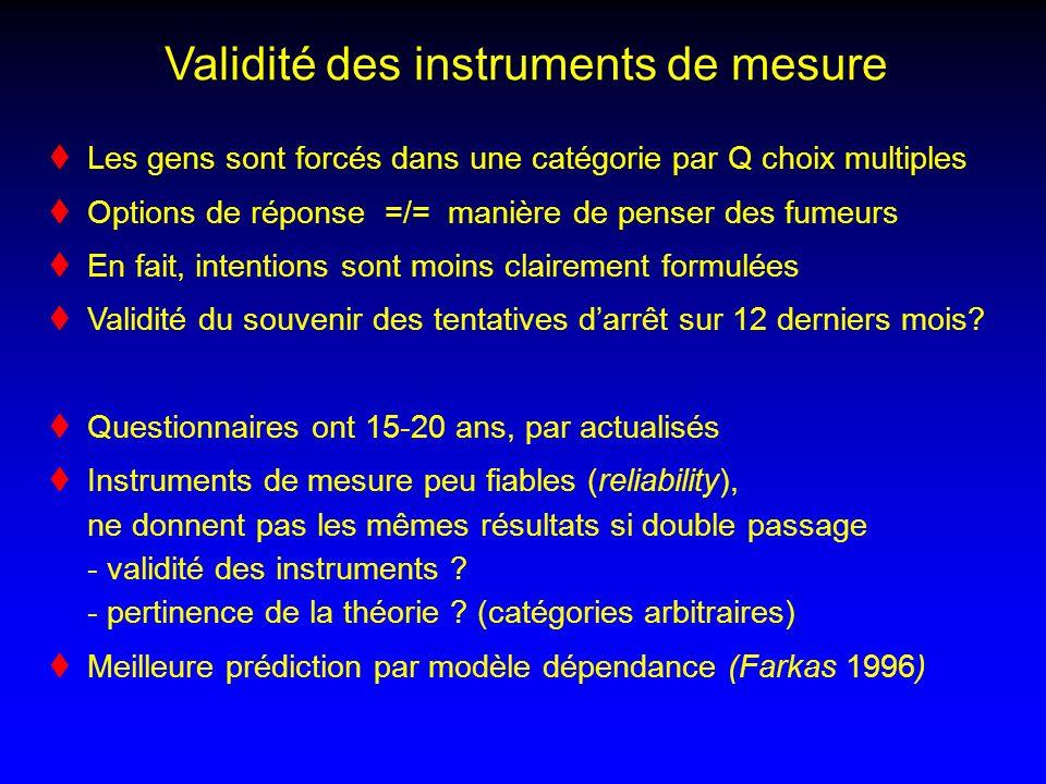 Validité des instruments de mesure