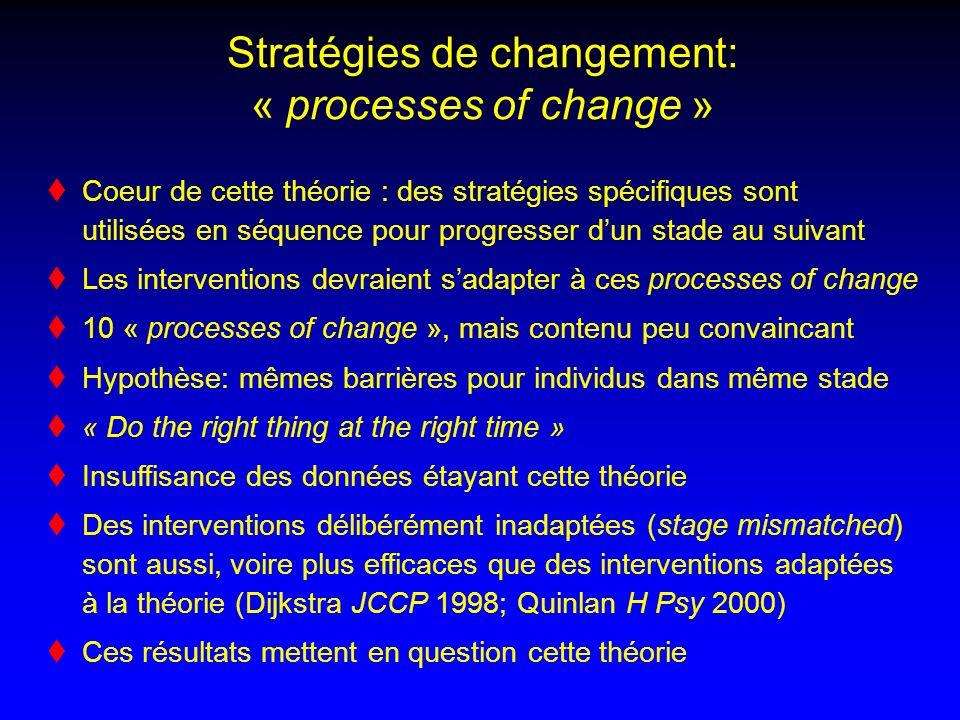 Stratégies de changement: « processes of change »