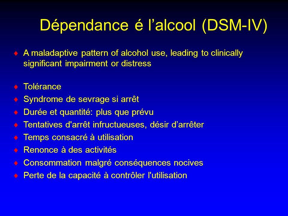 Dépendance é l'alcool (DSM-IV)