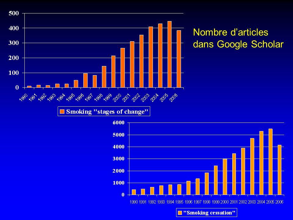 Nombre d'articles dans Google Scholar