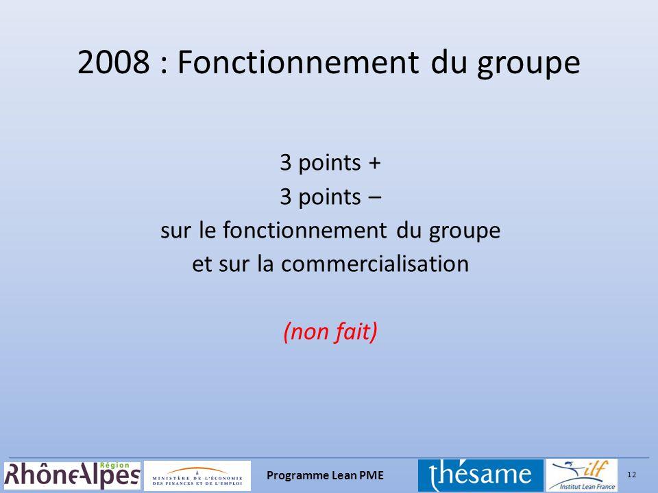 2008 : Fonctionnement du groupe