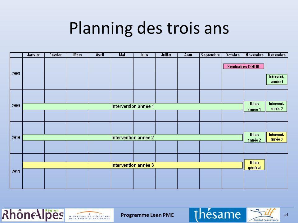Planning des trois ans