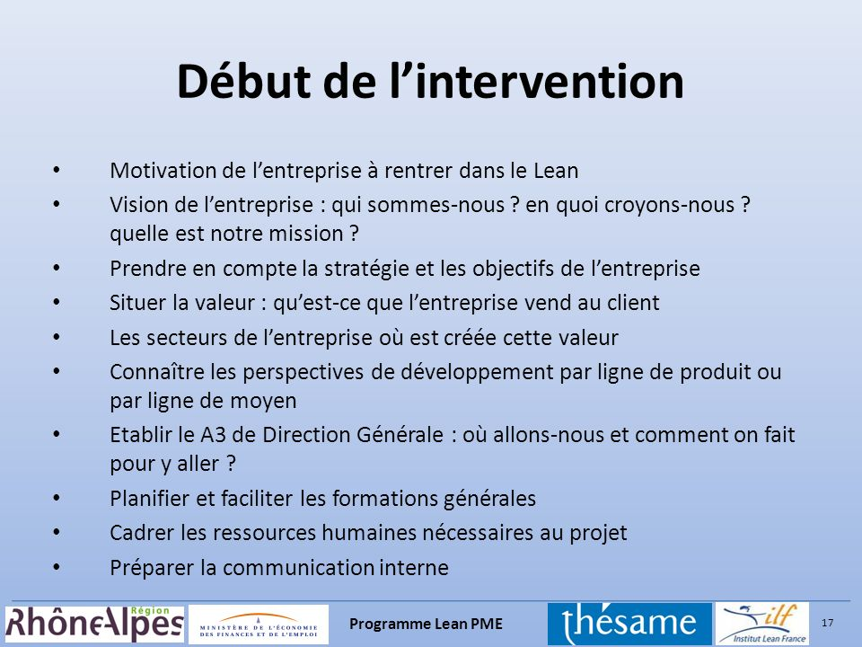 Début de l'intervention