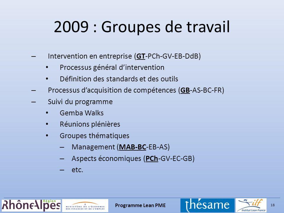 2009 : Groupes de travail Intervention en entreprise (GT-PCh-GV-EB-DdB) Processus général d'intervention.