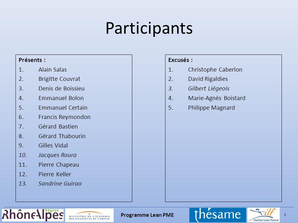 Participants Présents : Alain Salas Brigitte Couvrat Denis de Boissieu