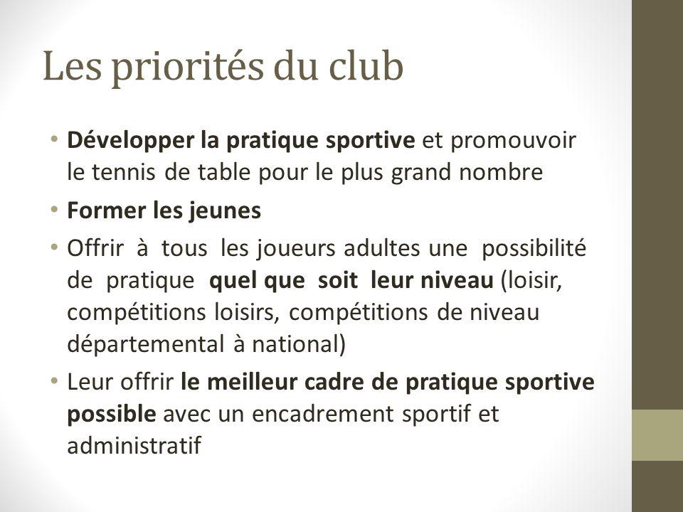 Les priorités du club Développer la pratique sportive et promouvoir le tennis de table pour le plus grand nombre.