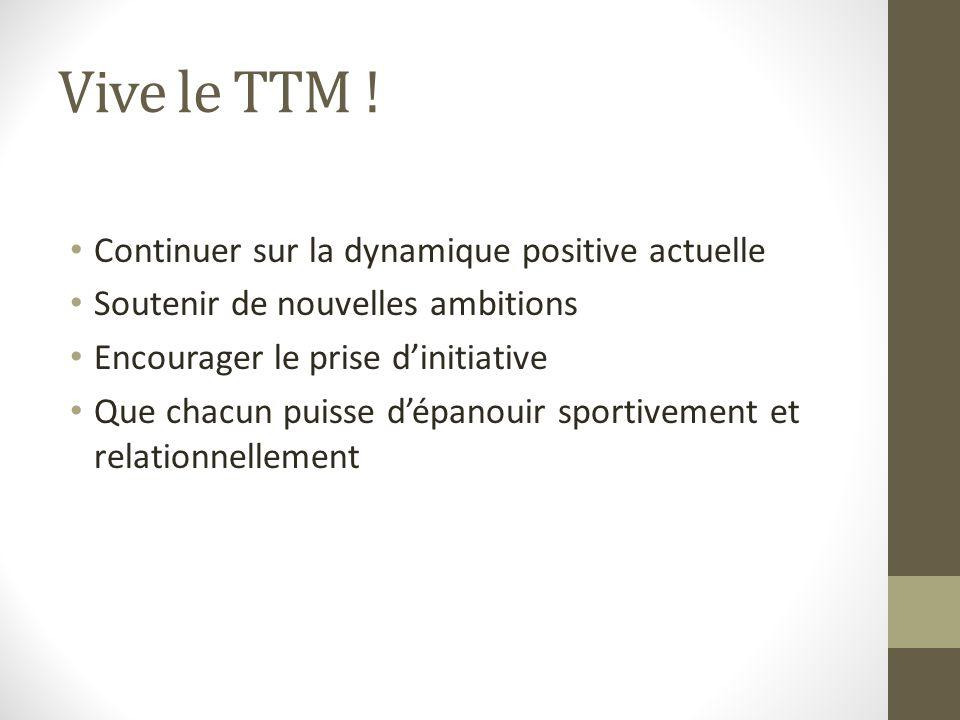 Vive le TTM ! Continuer sur la dynamique positive actuelle