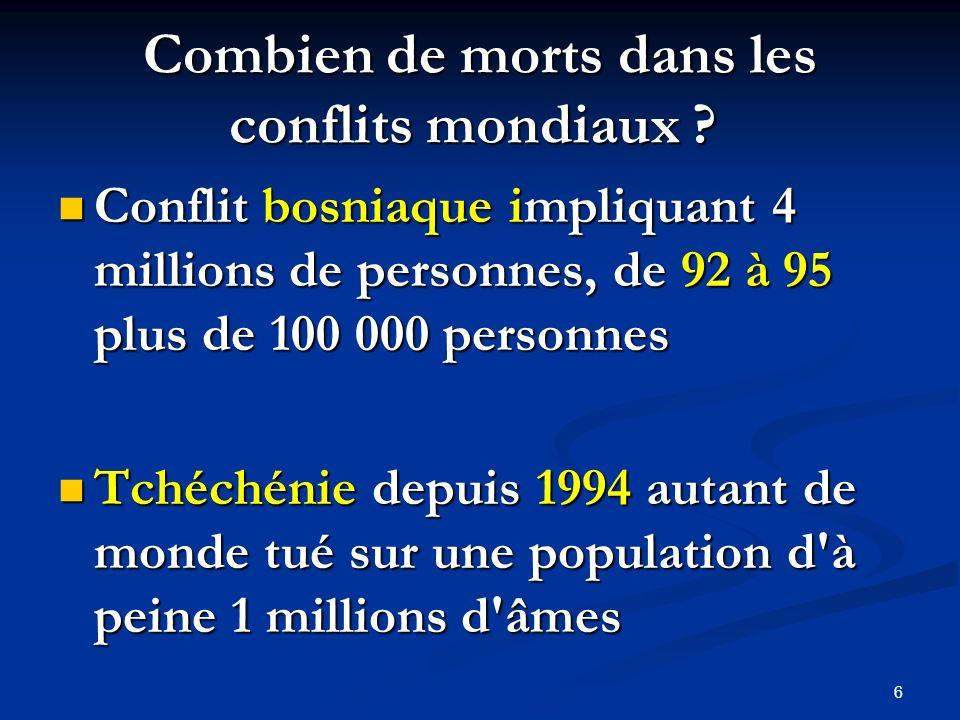 Combien de morts dans les conflits mondiaux