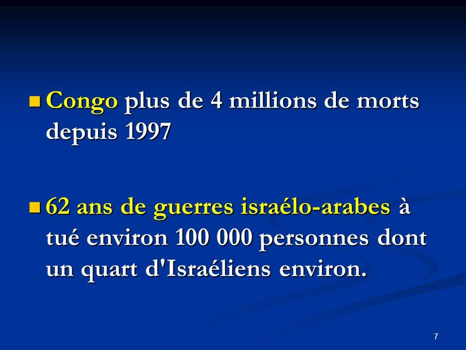 Congo plus de 4 millions de morts depuis 1997
