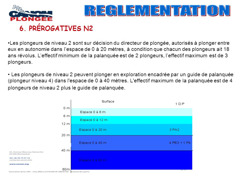 REGLEMENTATION 6. PRÉROGATIVES N2