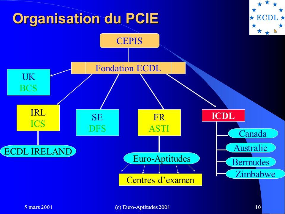 Organisation du PCIE CEPIS Fondation ECDL UK BCS IRL ICS SE DFS FR