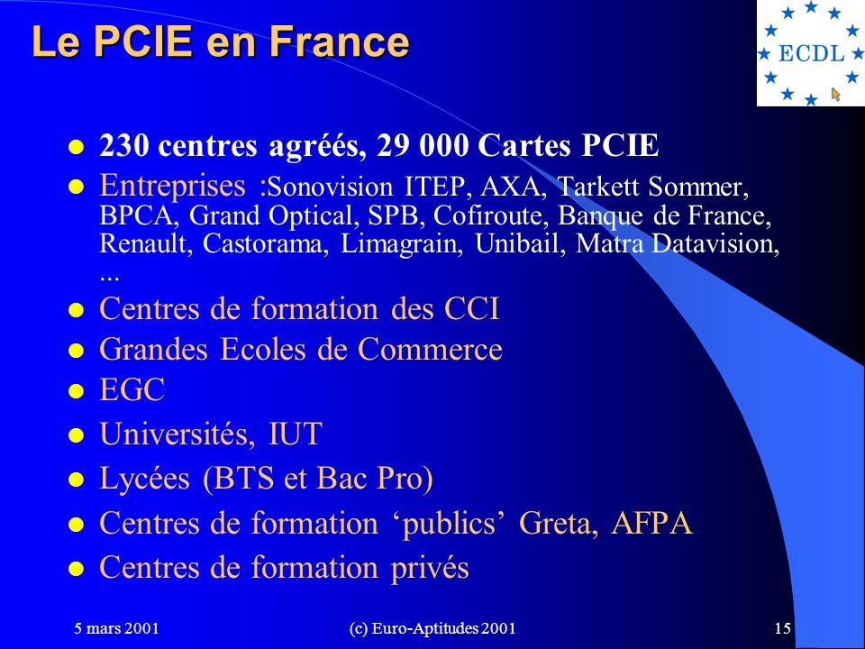 Le PCIE en France 230 centres agréés, 29 000 Cartes PCIE