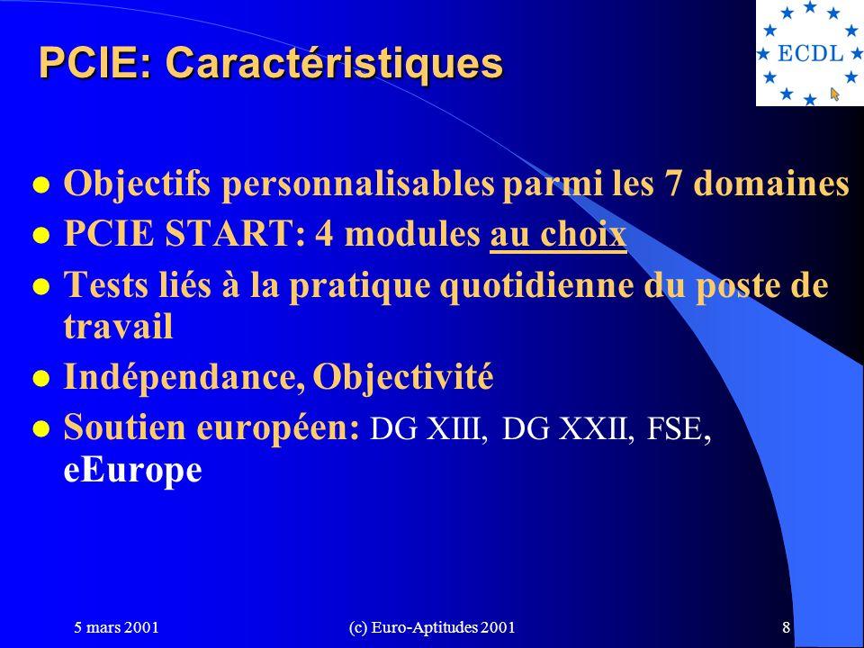 PCIE: Caractéristiques
