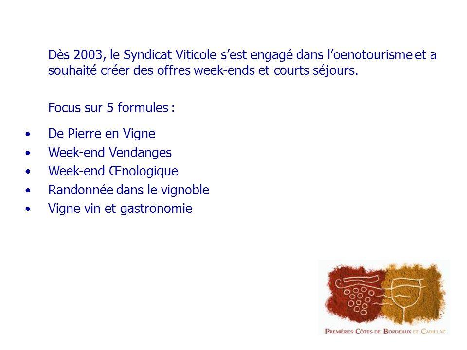 Dès 2003, le Syndicat Viticole s'est engagé dans l'oenotourisme et a souhaité créer des offres week-ends et courts séjours.