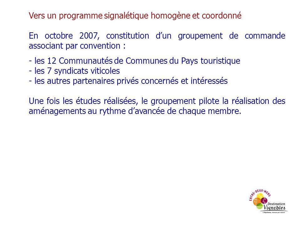 Vers un programme signalétique homogène et coordonné