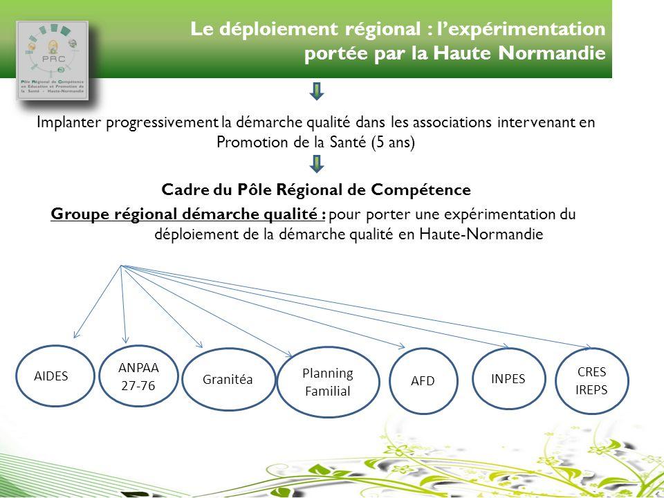 Cadre du Pôle Régional de Compétence