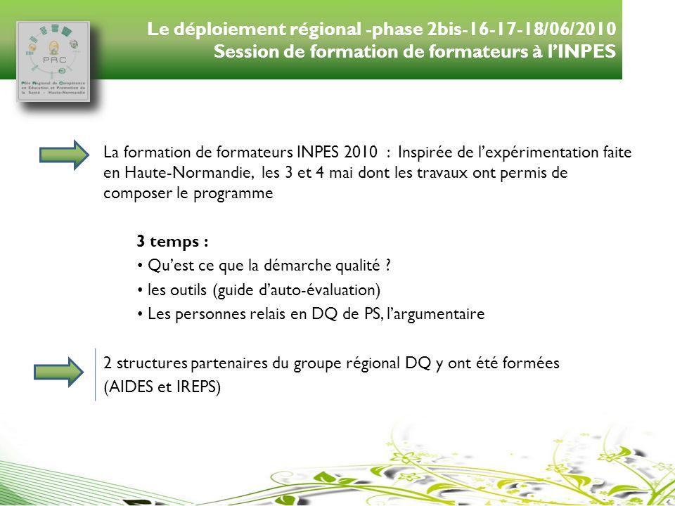 Le déploiement régional -phase 2bis-16-17-18/06/2010 Session de formation de formateurs à l'INPES