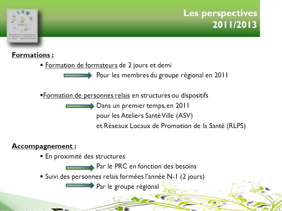 Les perspectives 2011/2013 Formations :