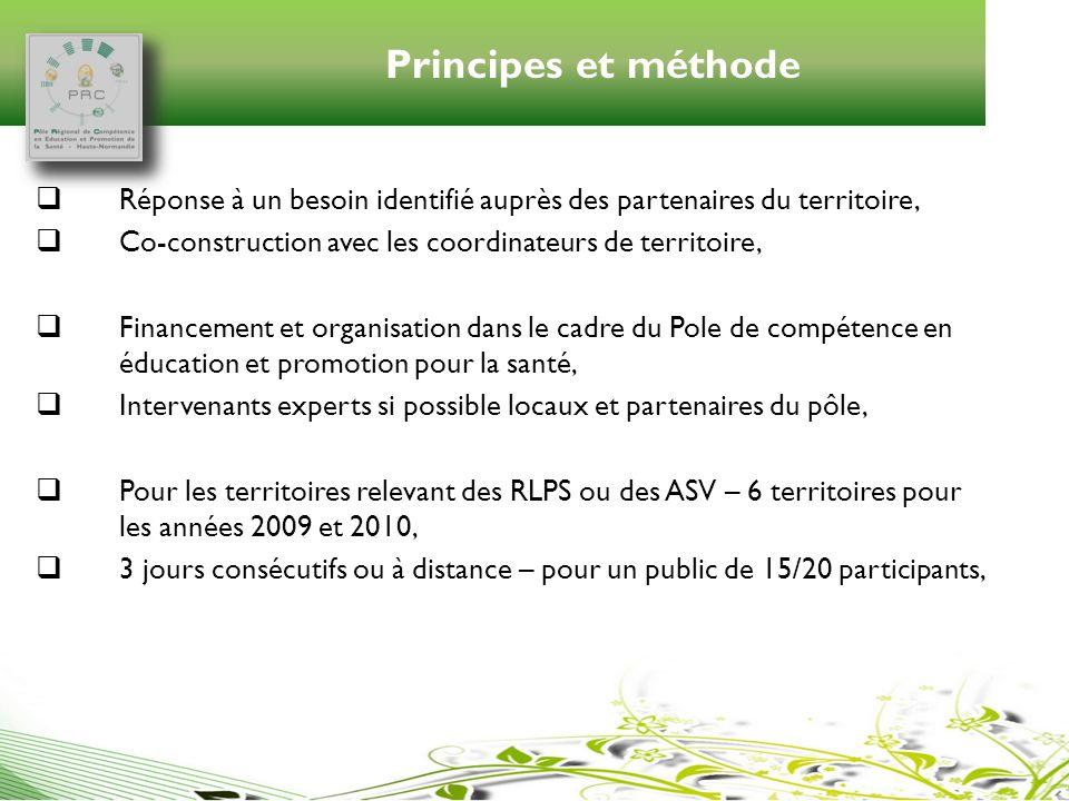 Principes et méthode Réponse à un besoin identifié auprès des partenaires du territoire, Co-construction avec les coordinateurs de territoire,