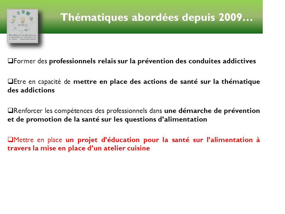Thématiques abordées depuis 2009…