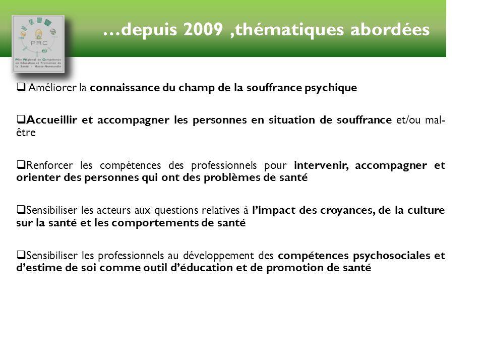 …depuis 2009 ,thématiques abordées