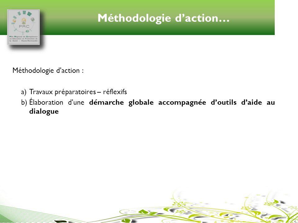 Méthodologie d'action…