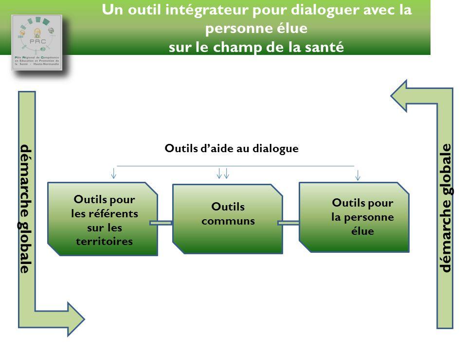 Un outil intégrateur pour dialoguer avec la personne élue